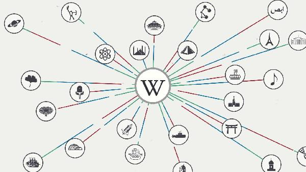 https://safirsoft.com Wikipedia campaigns for donations, assumes for-profit stance