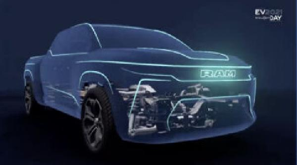 https://safirsoft.com EV Ram 1500 SUV and Pickup Plugin is part of the new Stellantis app